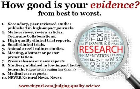 how good is your evidence